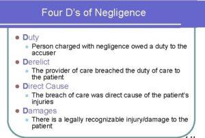 medical negligence 4d's image